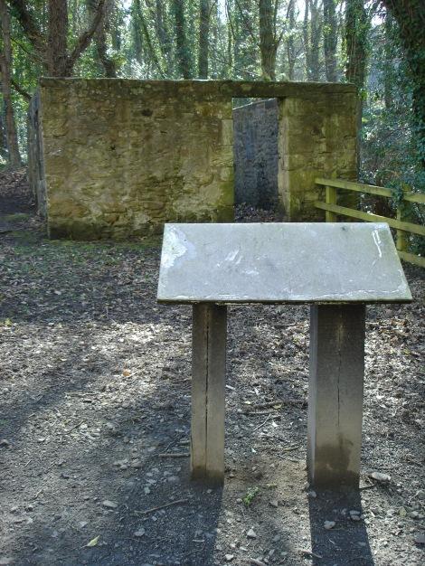 Sign, James Watt's workshop